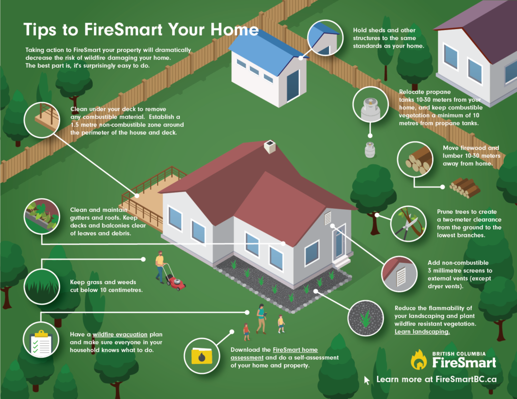 kelowna valley insurance how to FireSmart your home